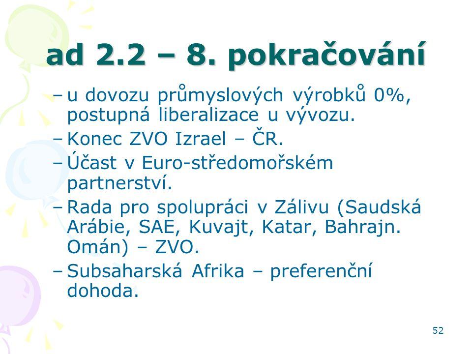 ad 2.2 – 8. pokračování u dovozu průmyslových výrobků 0%, postupná liberalizace u vývozu. Konec ZVO Izrael – ČR.
