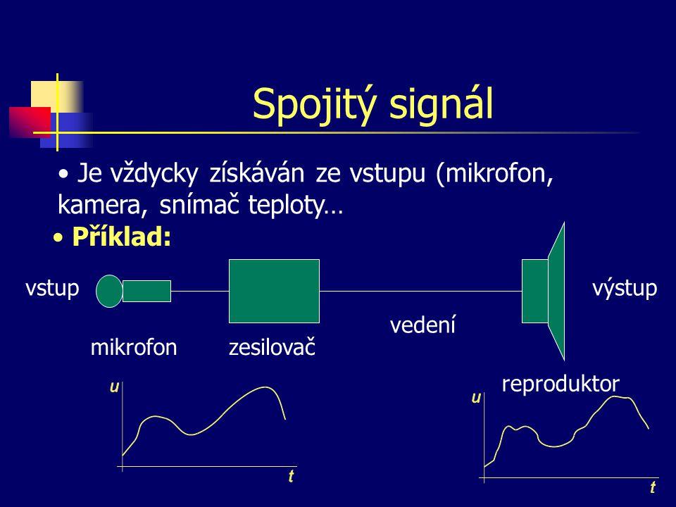 Spojitý signál Je vždycky získáván ze vstupu (mikrofon, kamera, snímač teploty… Příklad: mikrofon.