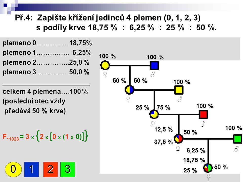 Př.4: Zapište křížení jedinců 4 plemen (0, 1, 2, 3) s podíly krve 18,75 % : 6,25 % : 25 % : 50 %.