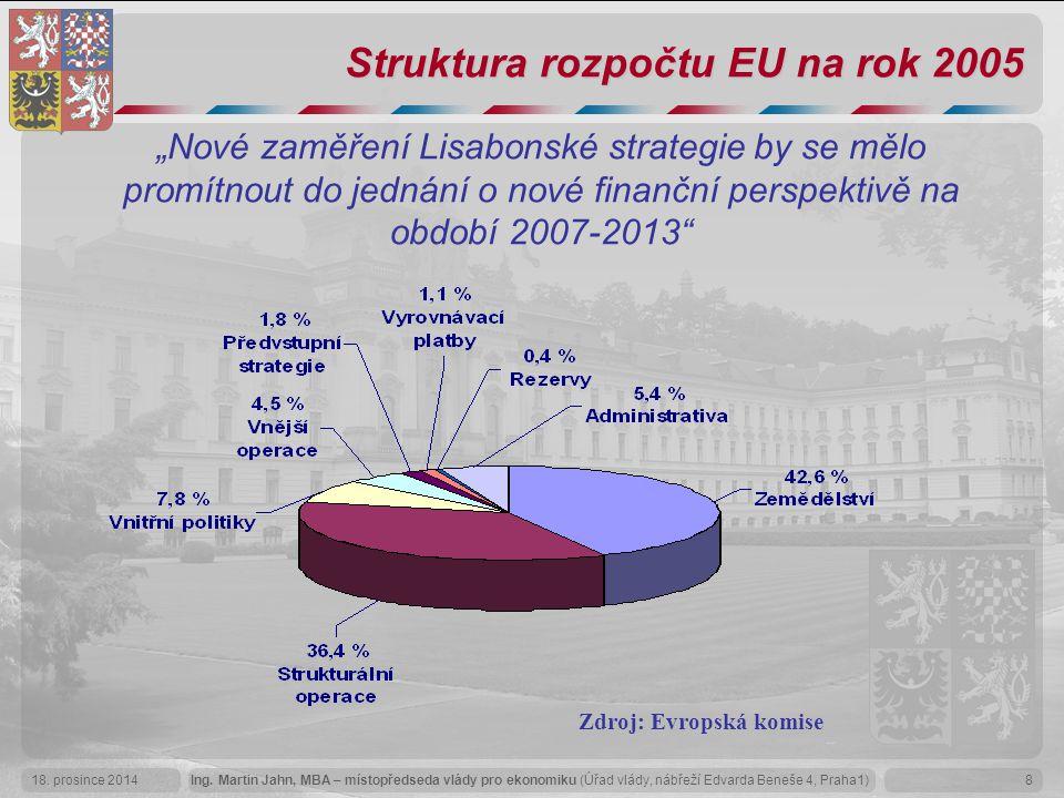 Struktura rozpočtu EU na rok 2005