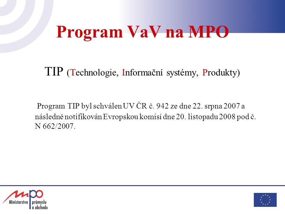 Program VaV na MPO TIP (Technologie, Informační systémy, Produkty)