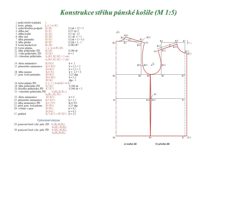 Konstrukce střihu pánské košile (M 1:5)