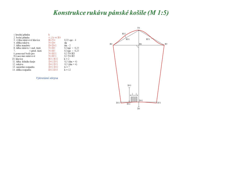 Konstrukce rukávu pánské košile (M 1:5)