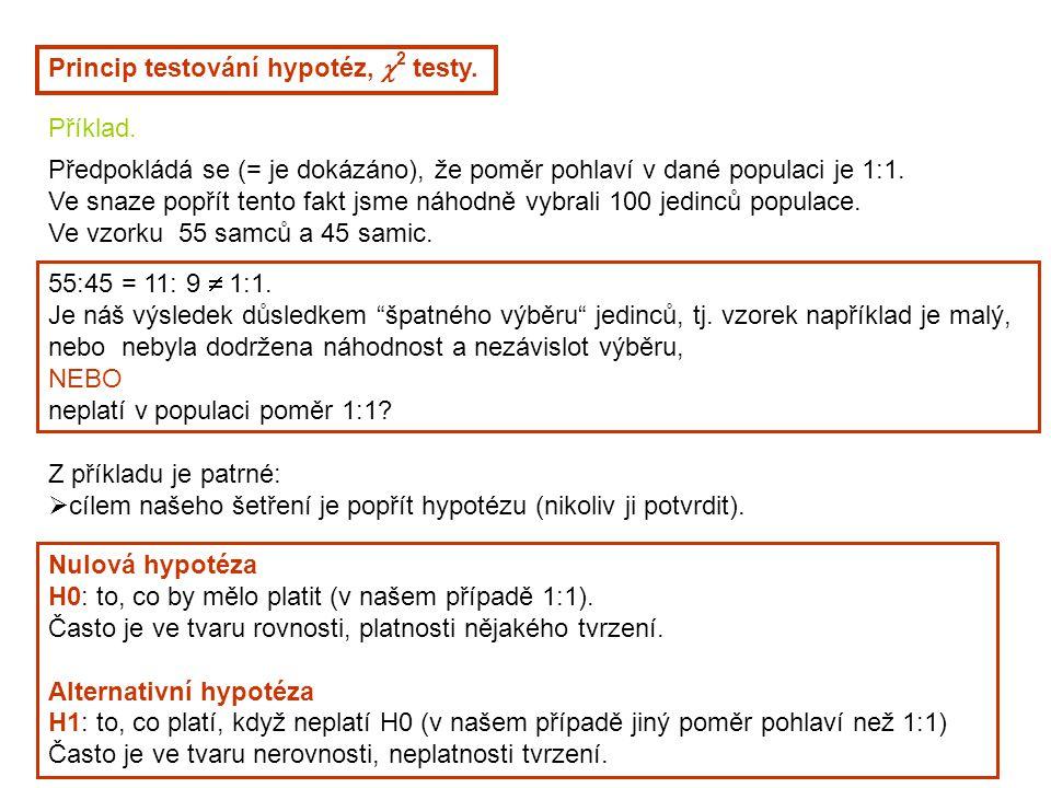 Princip testování hypotéz, c2 testy.