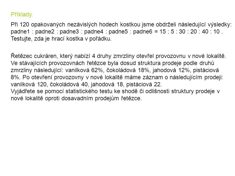 Příklady. Při 120 opakovaných nezávislých hodech kostkou jsme obdrželi následující výsledky: