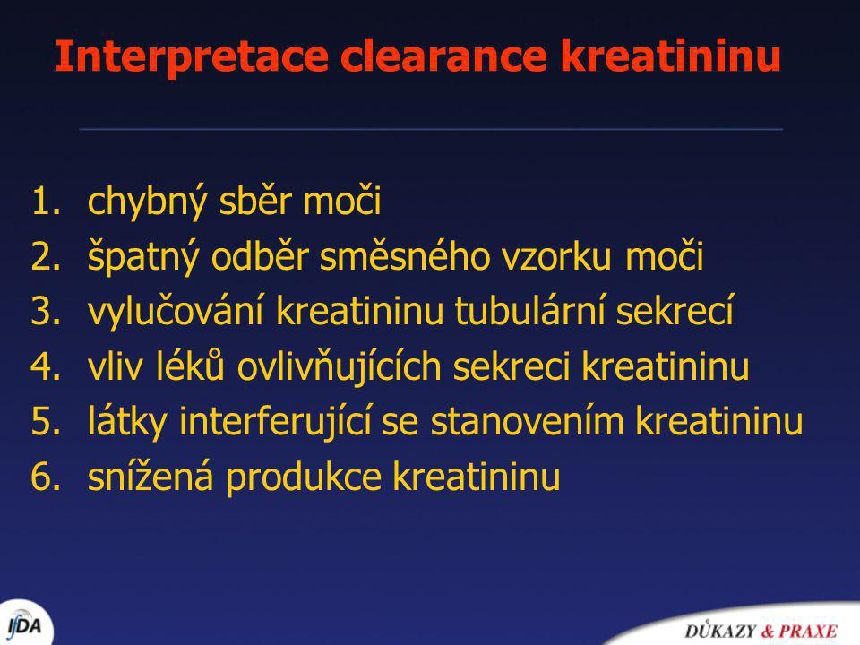 Interpretace clearance kreatininu