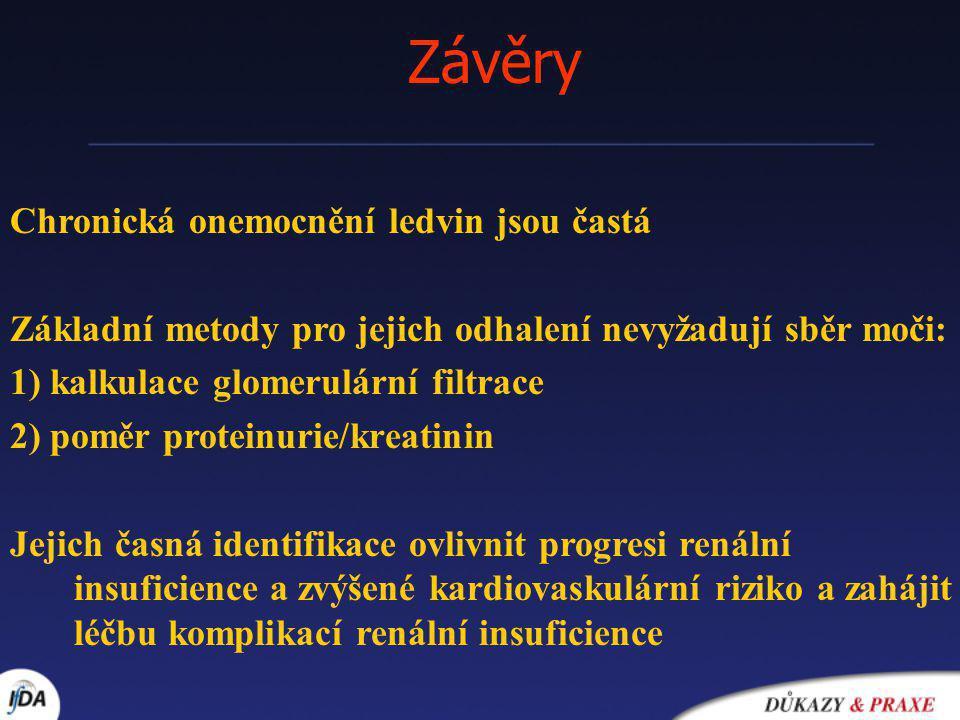 Závěry Chronická onemocnění ledvin jsou častá