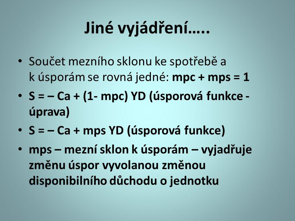 Jiné vyjádření….. Součet mezního sklonu ke spotřebě a k úsporám se rovná jedné: mpc + mps = 1. S = – Ca + (1- mpc) YD (úsporová funkce - úprava)