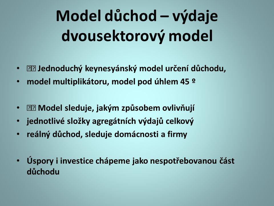 Model důchod – výdaje dvousektorový model