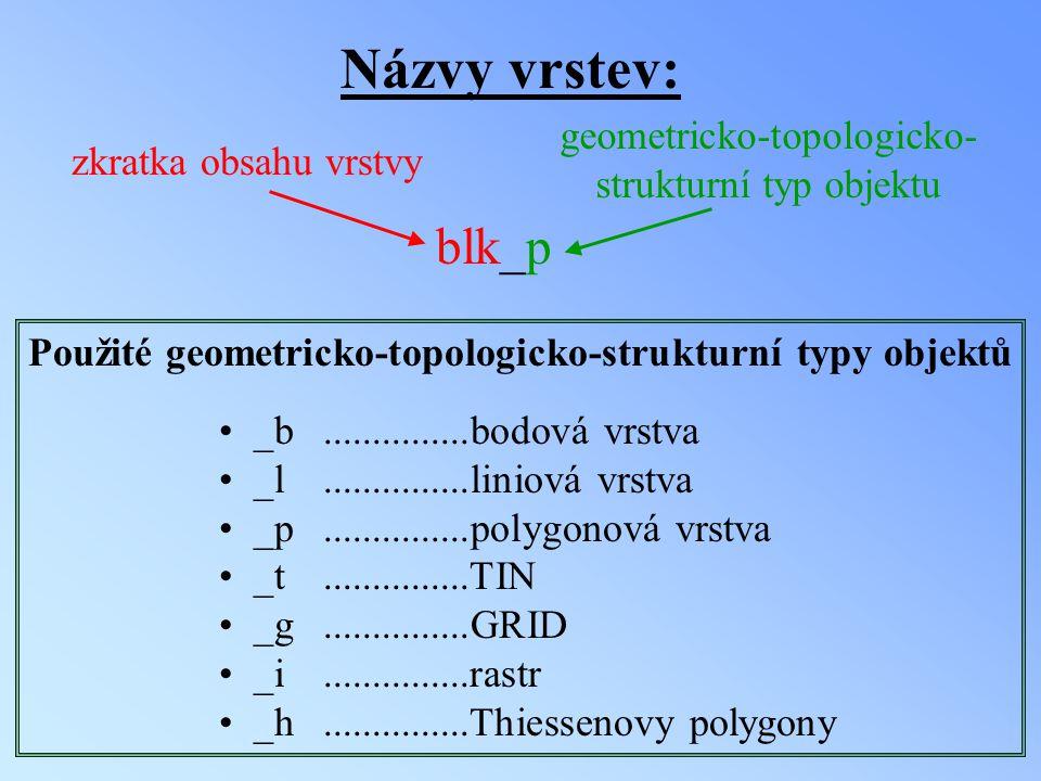 geometricko-topologicko-strukturní typ objektu
