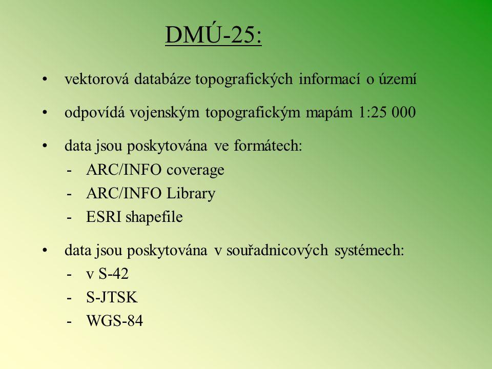DMÚ-25: vektorová databáze topografických informací o území