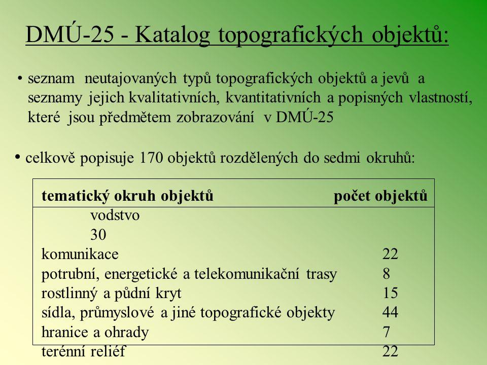 DMÚ-25 - Katalog topografických objektů: