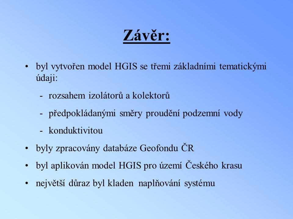 Závěr: byl vytvořen model HGIS se třemi základními tematickými údaji:
