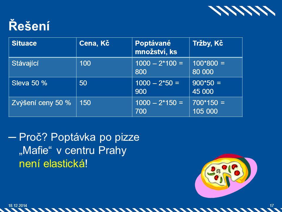 """Řešení Proč Poptávka po pizze """"Mafie v centru Prahy není elastická!"""