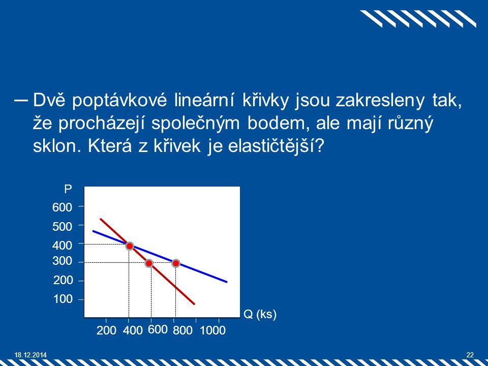Dvě poptávkové lineární křivky jsou zakresleny tak, že procházejí společným bodem, ale mají různý sklon. Která z křivek je elastičtější