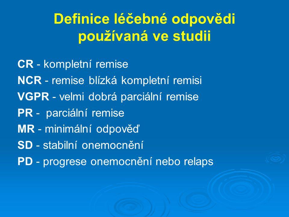 Definice léčebné odpovědi používaná ve studii