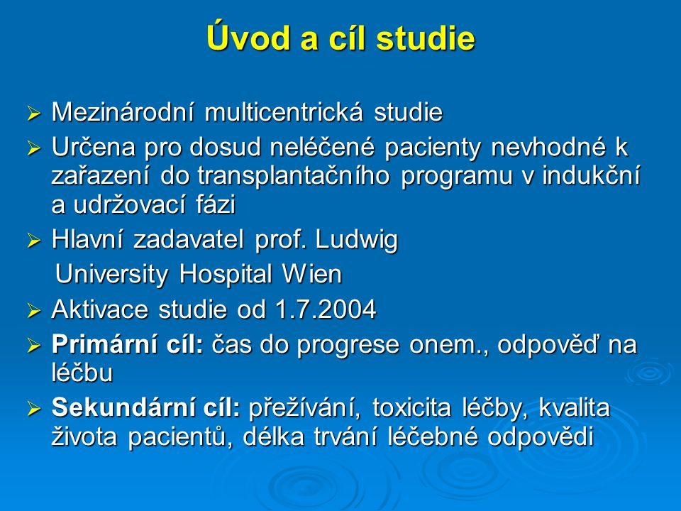 Úvod a cíl studie Mezinárodní multicentrická studie