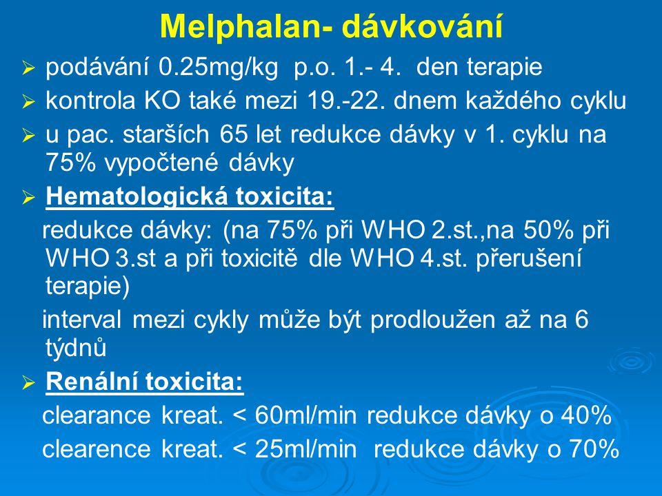 Melphalan- dávkování podávání 0.25mg/kg p.o. 1.- 4. den terapie