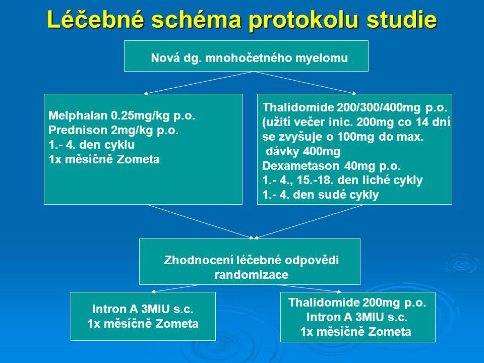 Léčebné schéma protokolu studie