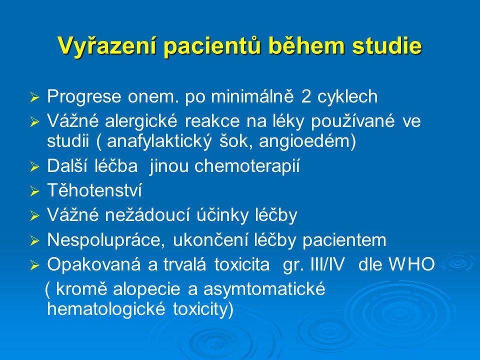 Vyřazení pacientů během studie