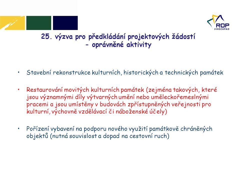 25. výzva pro předkládání projektových žádostí - oprávněné aktivity