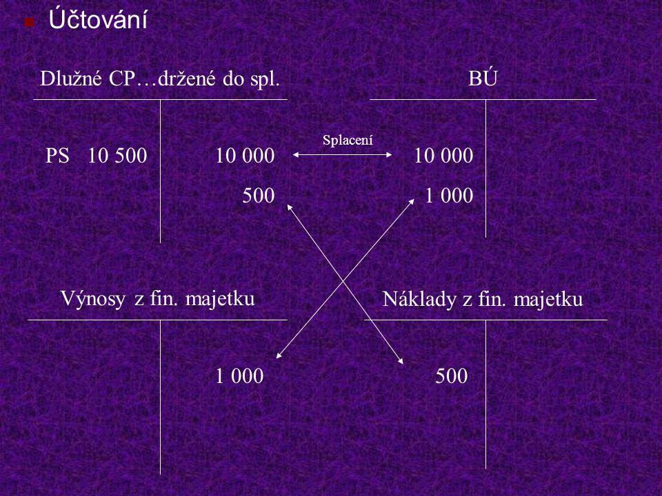 Účtování Dlužné CP…držené do spl. BÚ PS 10 500 10 000 500 10 000 1 000