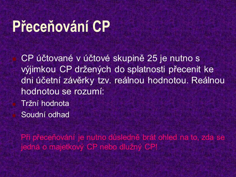 Přeceňování CP