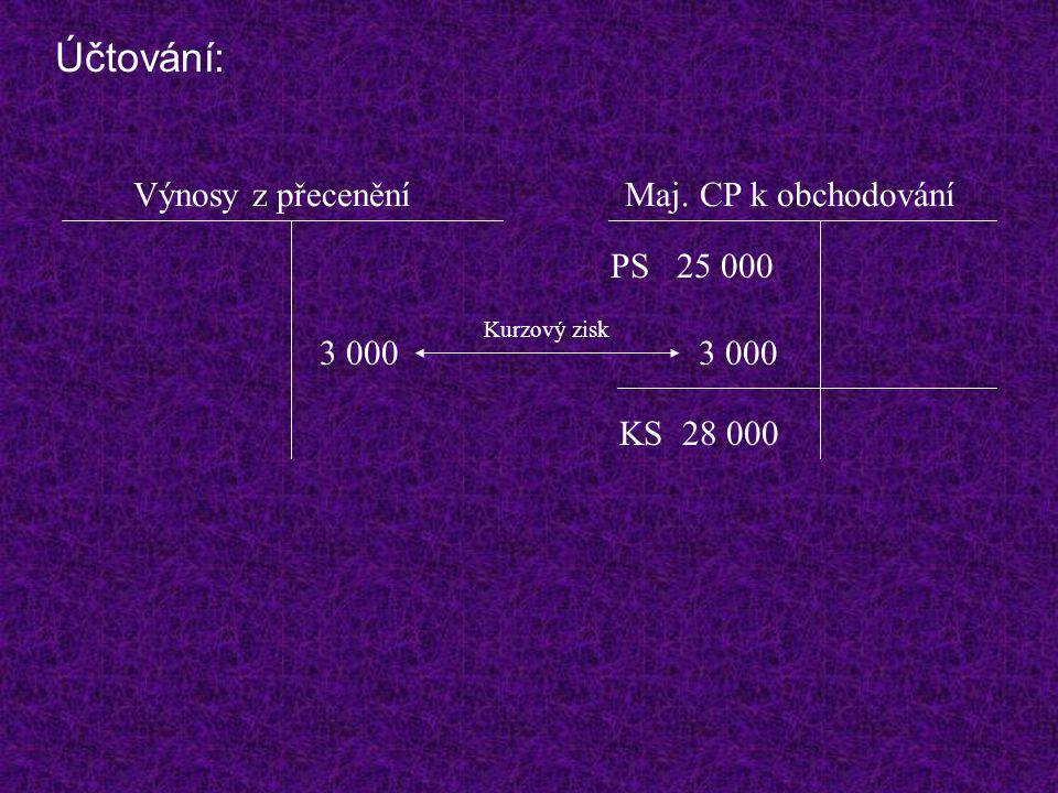 Účtování: Výnosy z přecenění Maj. CP k obchodování PS 25 000