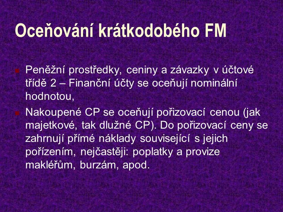 Oceňování krátkodobého FM