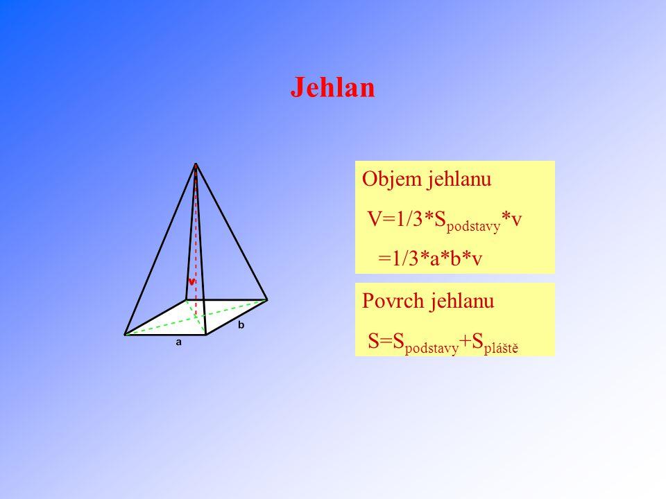 Jehlan Objem jehlanu V=1/3*Spodstavy*v =1/3*a*b*v Povrch jehlanu