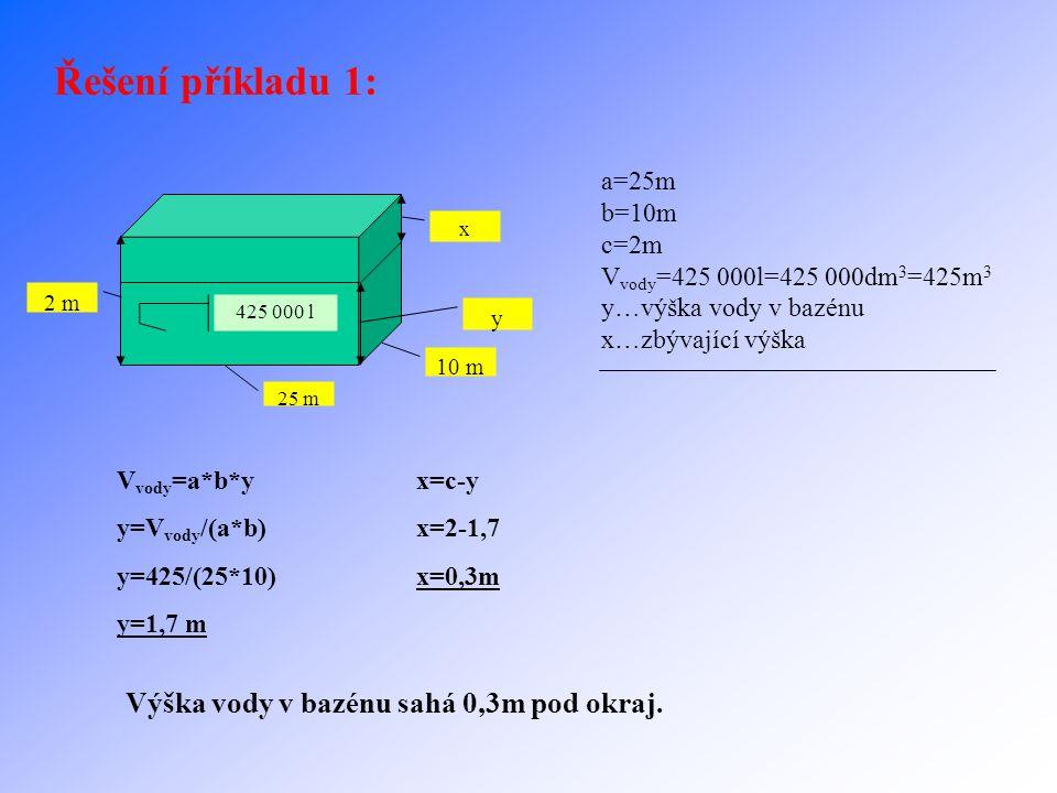 Řešení příkladu 1: Výška vody v bazénu sahá 0,3m pod okraj. a=25m