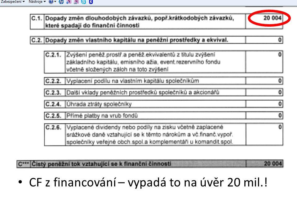 CF z financování – vypadá to na úvěr 20 mil.!