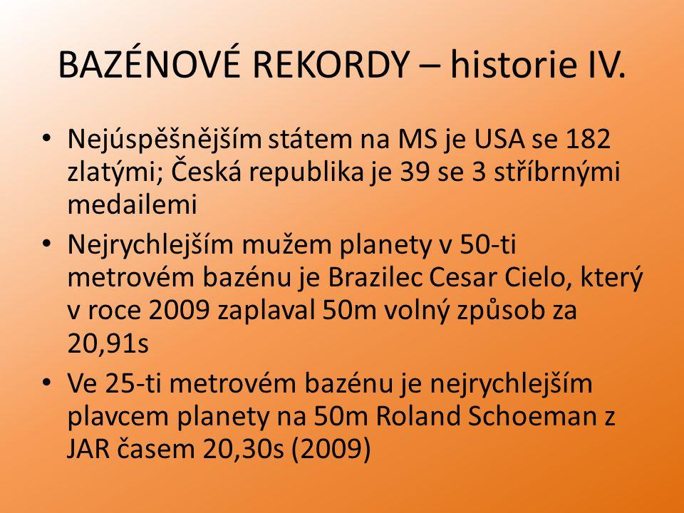 BAZÉNOVÉ REKORDY – historie IV.