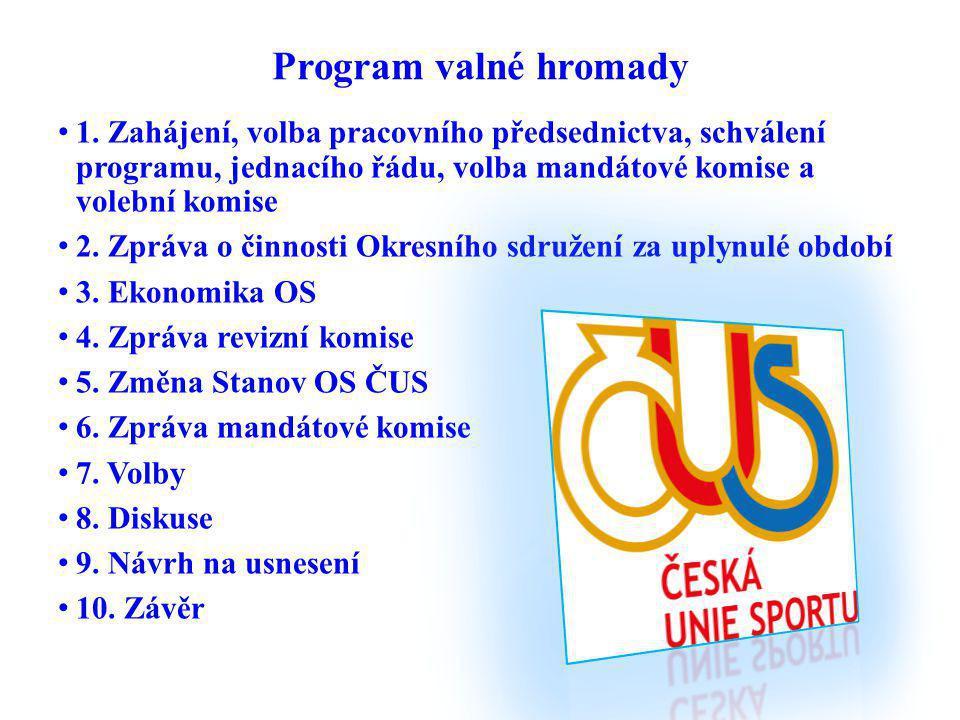 Program valné hromady 1. Zahájení, volba pracovního předsednictva, schválení programu, jednacího řádu, volba mandátové komise a volební komise.