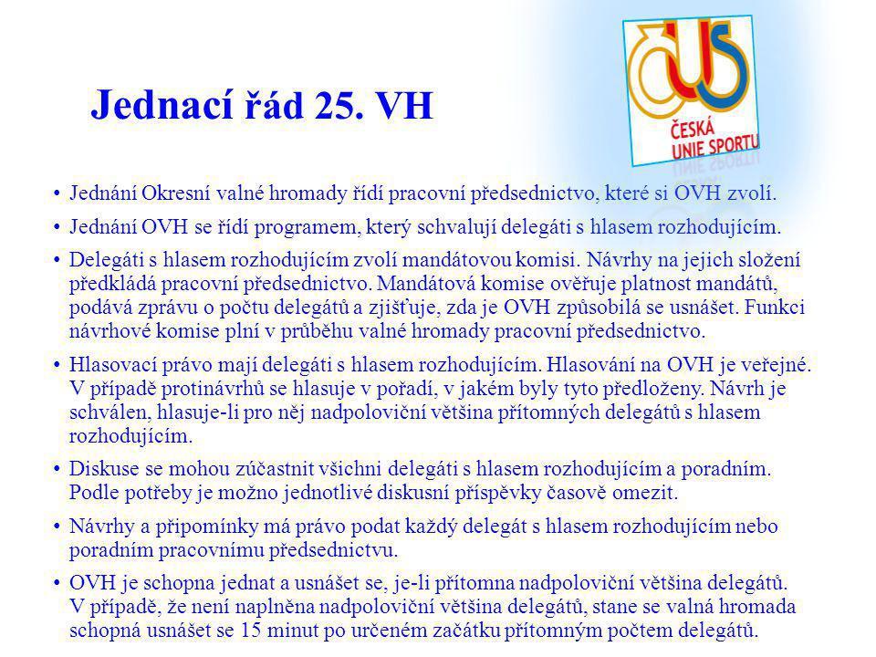 Jednací řád 25. VH Jednání Okresní valné hromady řídí pracovní předsednictvo, které si OVH zvolí.