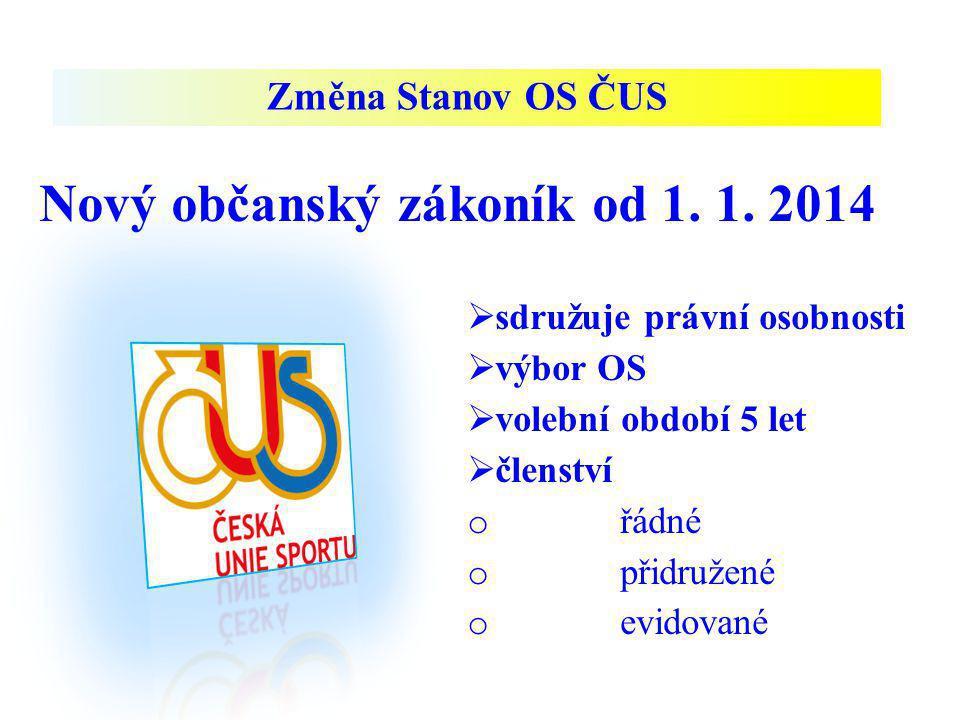 Nový občanský zákoník od 1. 1. 2014