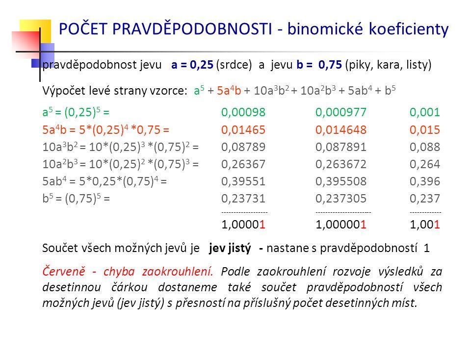 POČET PRAVDĚPODOBNOSTI - binomické koeficienty