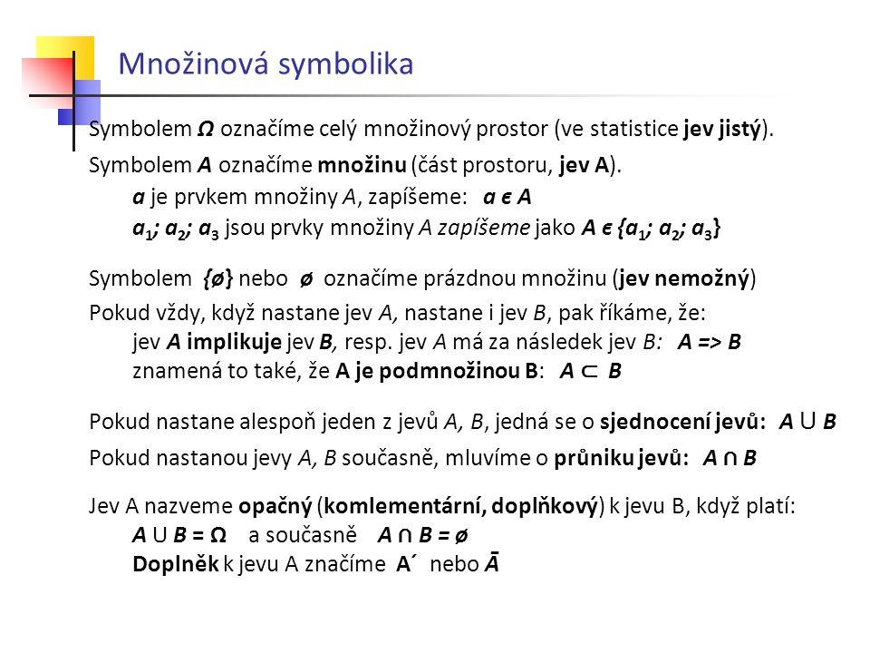 Množinová symbolika Symbolem Ω označíme celý množinový prostor (ve statistice jev jistý). Symbolem A označíme množinu (část prostoru, jev A).