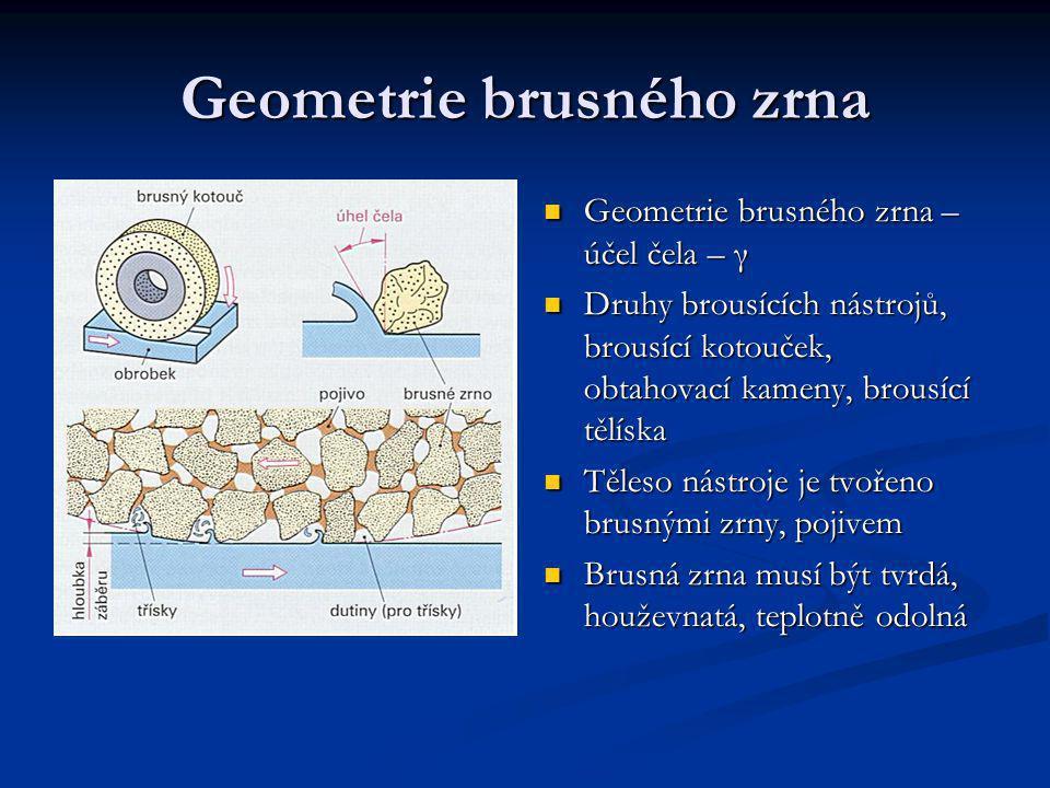 Geometrie brusného zrna