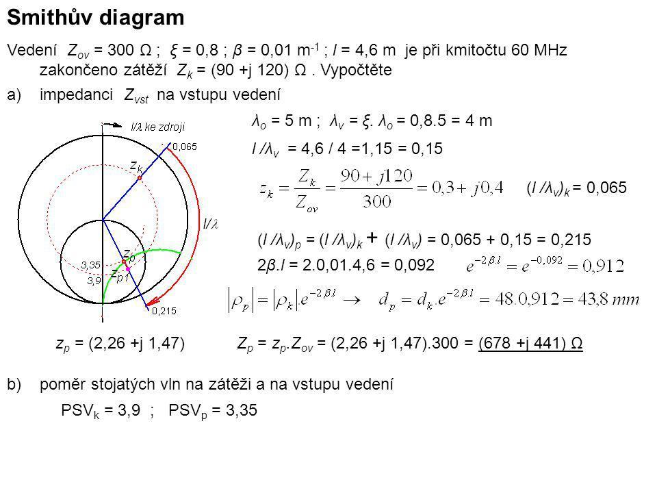Smithův diagram Vedení Zov = 300 Ω ; ξ = 0,8 ; β = 0,01 m-1 ; l = 4,6 m je při kmitočtu 60 MHz zakončeno zátěží Zk = (90 +j 120) Ω . Vypočtěte.