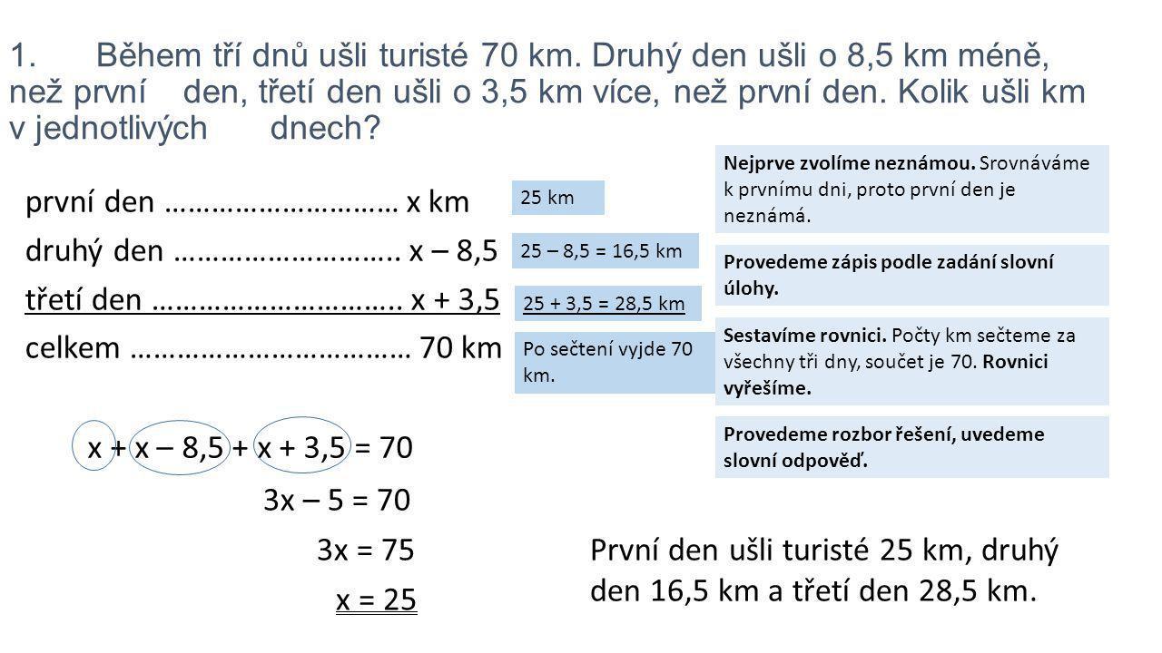 První den ušli turisté 25 km, druhý den 16,5 km a třetí den 28,5 km.