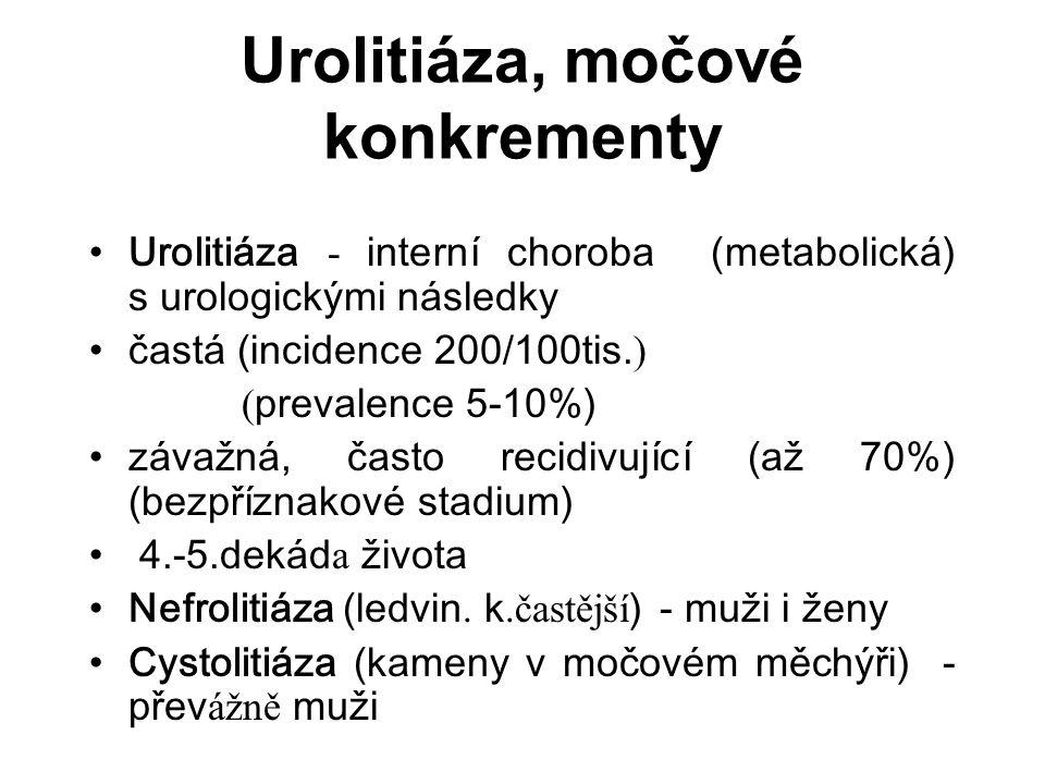 Urolitiáza, močové konkrementy
