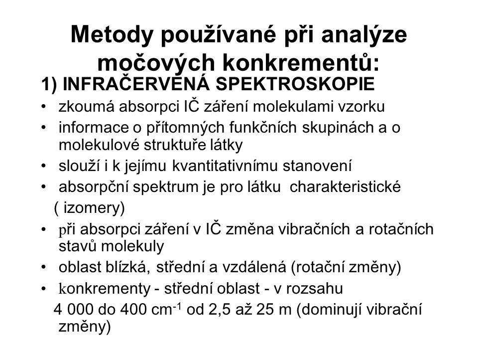 Metody používané při analýze močových konkrementů: