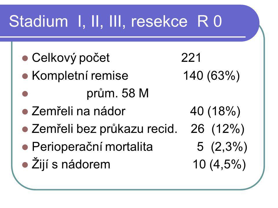Stadium I, II, III, resekce R 0