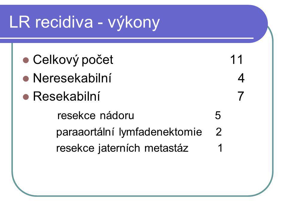 LR recidiva - výkony Celkový počet 11 Neresekabilní 4 Resekabilní 7
