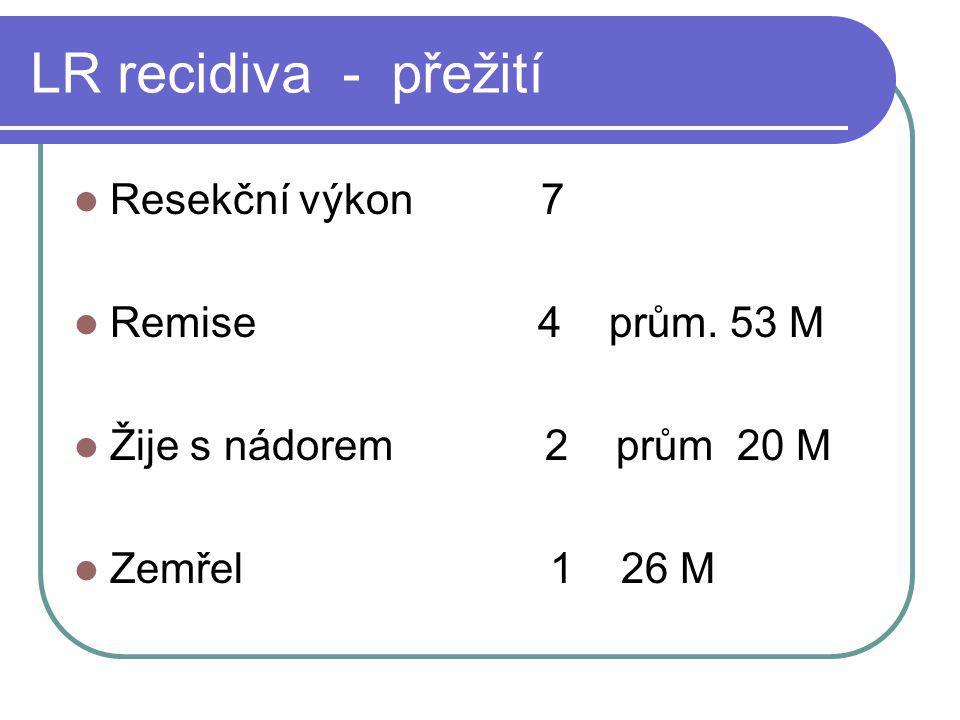 LR recidiva - přežití Resekční výkon 7 Remise 4 prům. 53 M