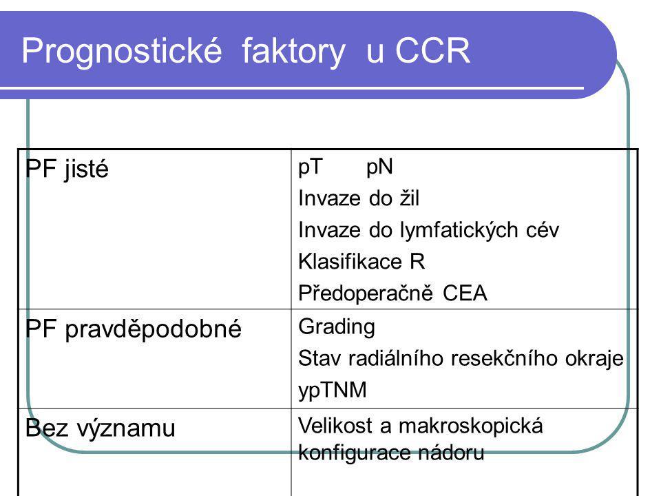 Prognostické faktory u CCR