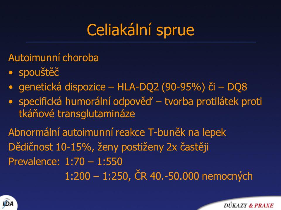 Celiakální sprue Autoimunní choroba spouštěč