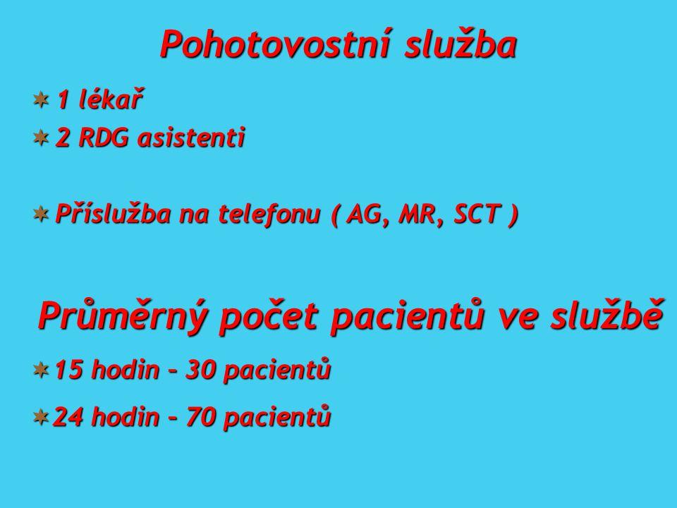 Průměrný počet pacientů ve službě