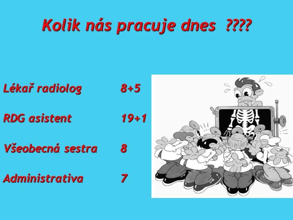 Kolik nás pracuje dnes Lékař radiolog 8+5 RDG asistent 19+1